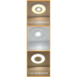 Empotrable led EYE doble encendido (14W. 1260 lm).